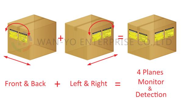 Apply 2 Pieces of Leaning Label Plus Tilt Plus Indicator