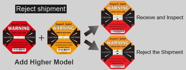 Dual Impact Label - Reject Shipment