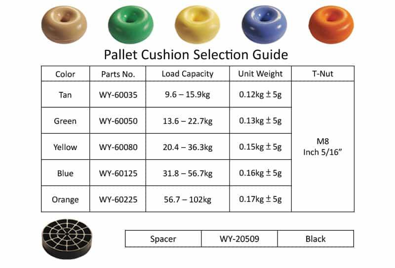 Skid mate pallet cushion - orange, blue, yellow, green, tan