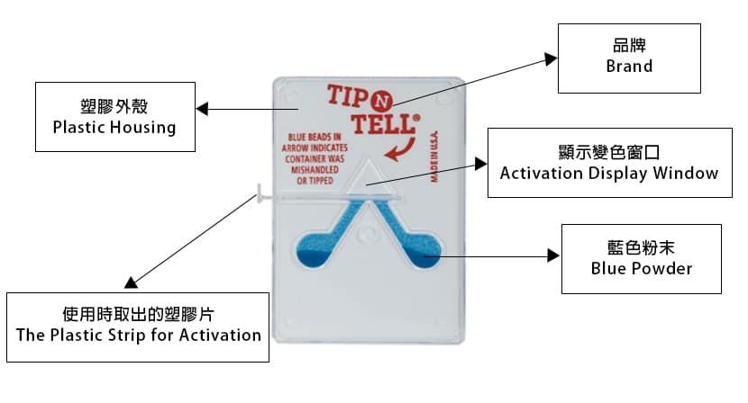 Behind Secret》Tip N Tell instructions & Price | WAN-YO