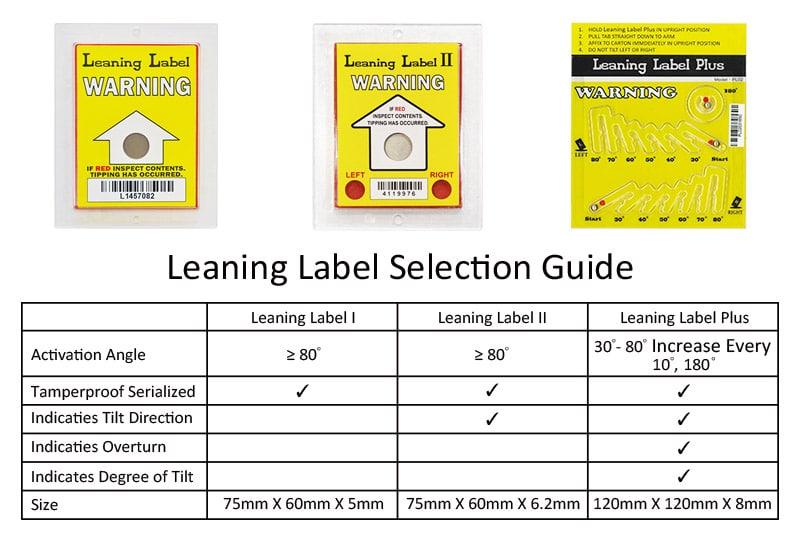 Leaning Label Tilt Label Selection Guide