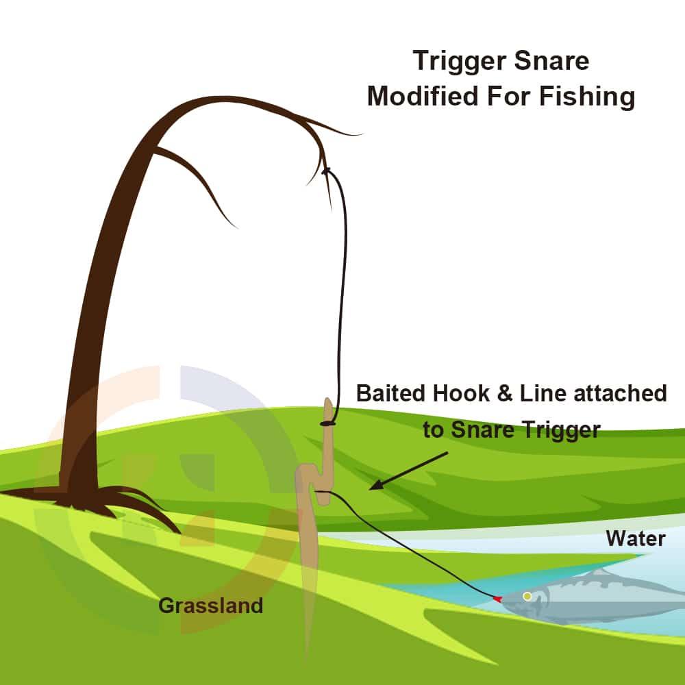 Trigger Snare