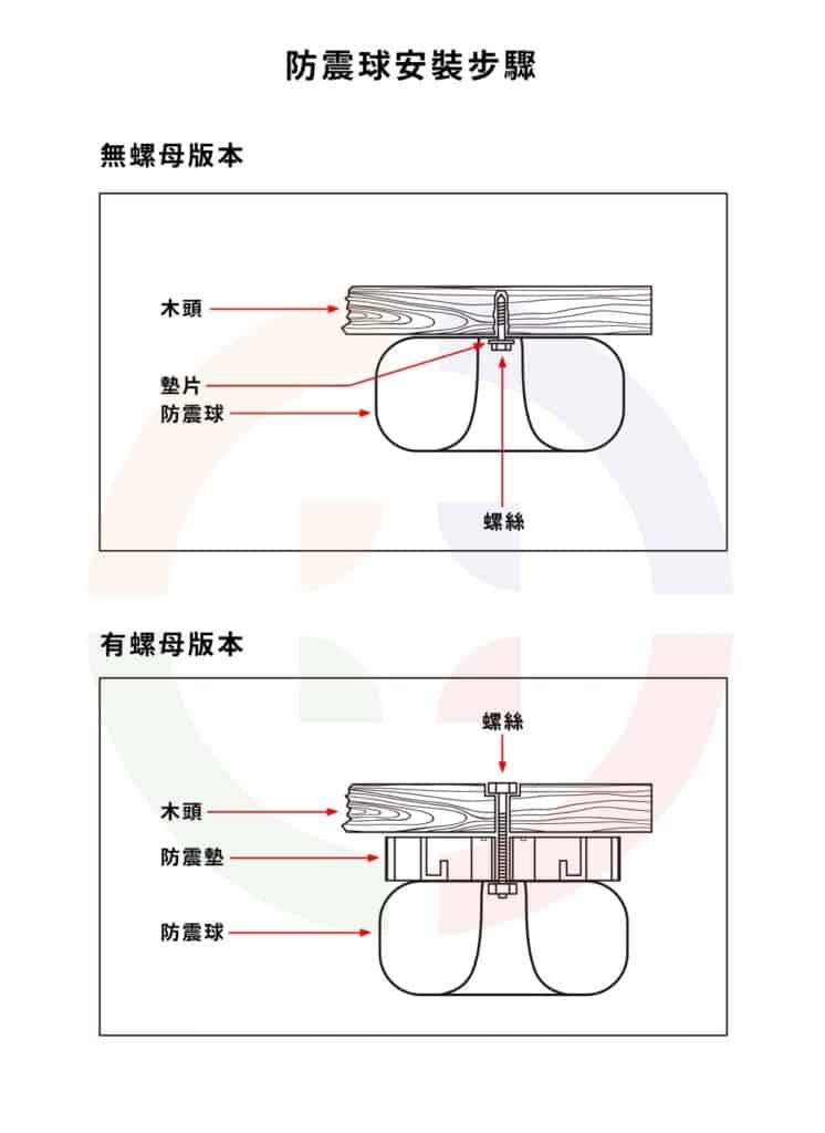 防震球(防震墊)安裝步驟