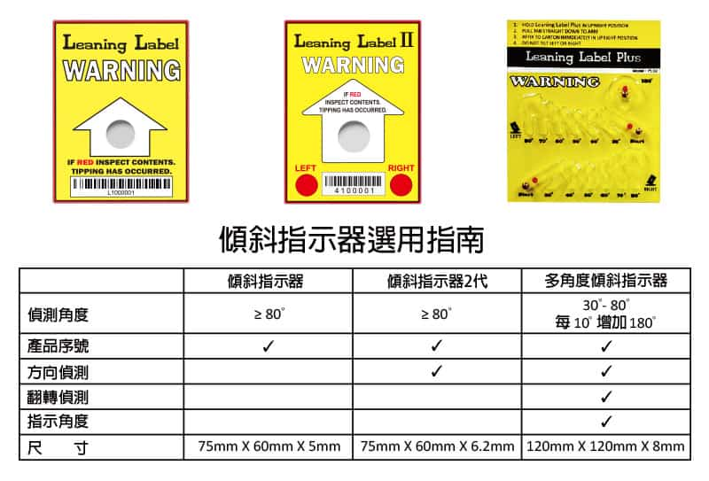 Leaning Label系列