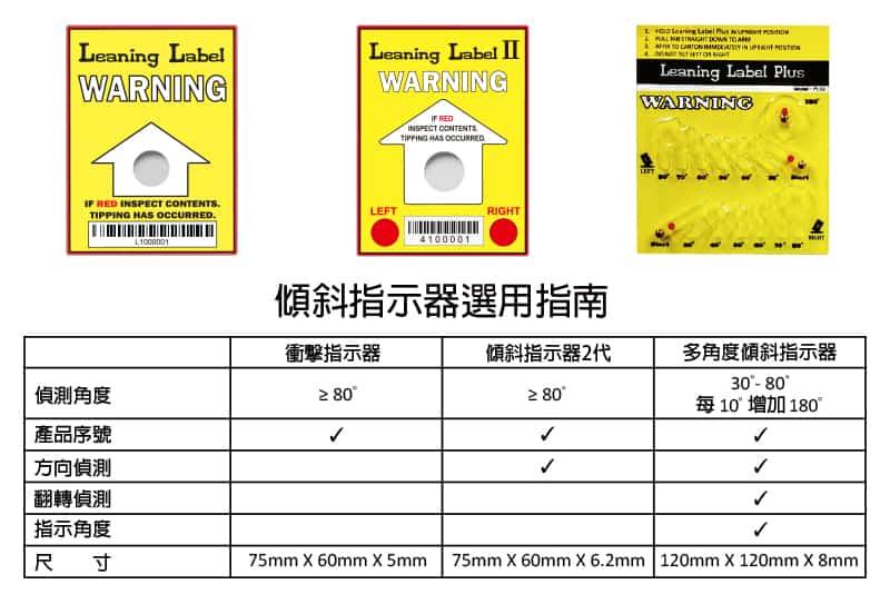 3個方法-教您防傾斜指示標籤的【採購技巧】-每日新聞