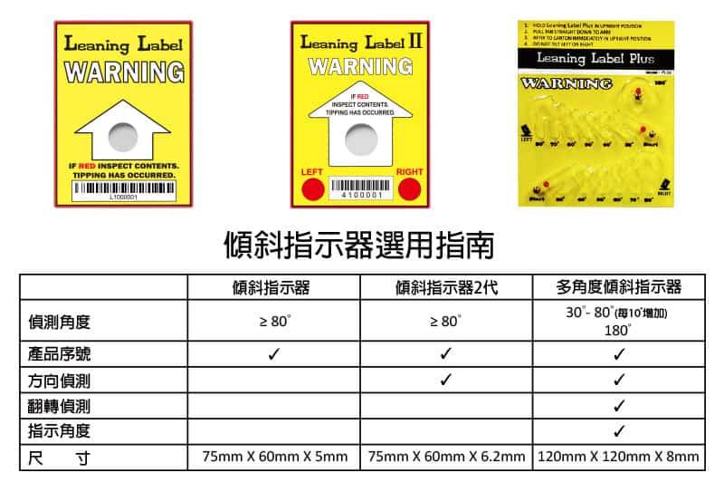 leaning-label-selection-guide-en