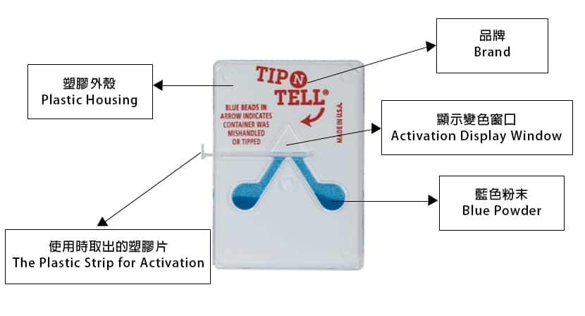 【獨家揭密】Tip N Tell簡單介紹(原理、價格、哪裡買?)